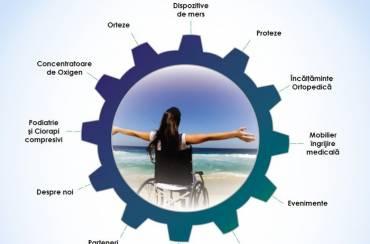 www.activ-ortopedic.ro